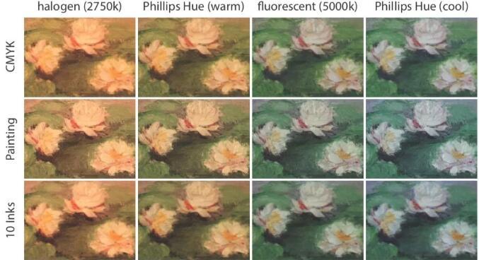 色彩在不同光源下的准确度。图片致谢麻省理工计算机科学与人工智能实验室