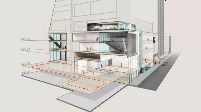 纽约MoMA2019年夏完成扩建
