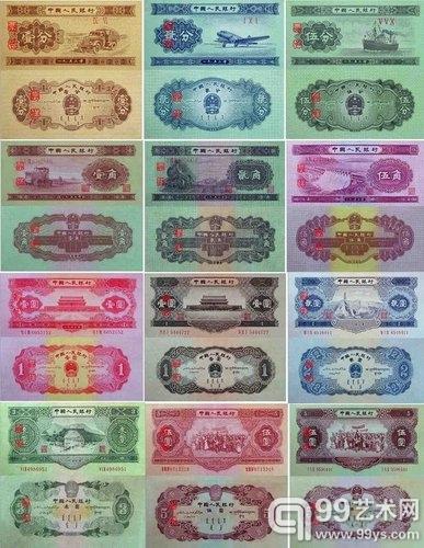 人民币收藏市场价格及分析