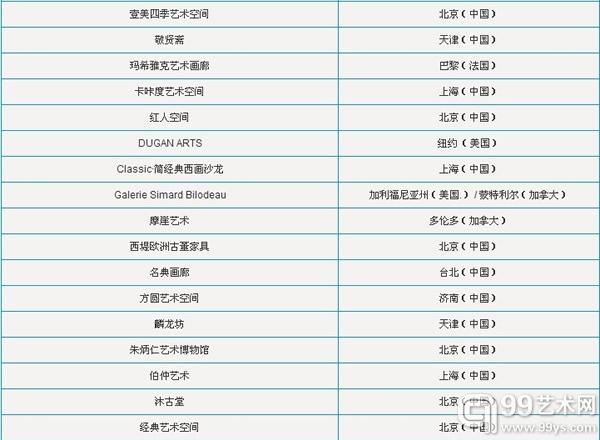 【2014艺术北京参展机构】